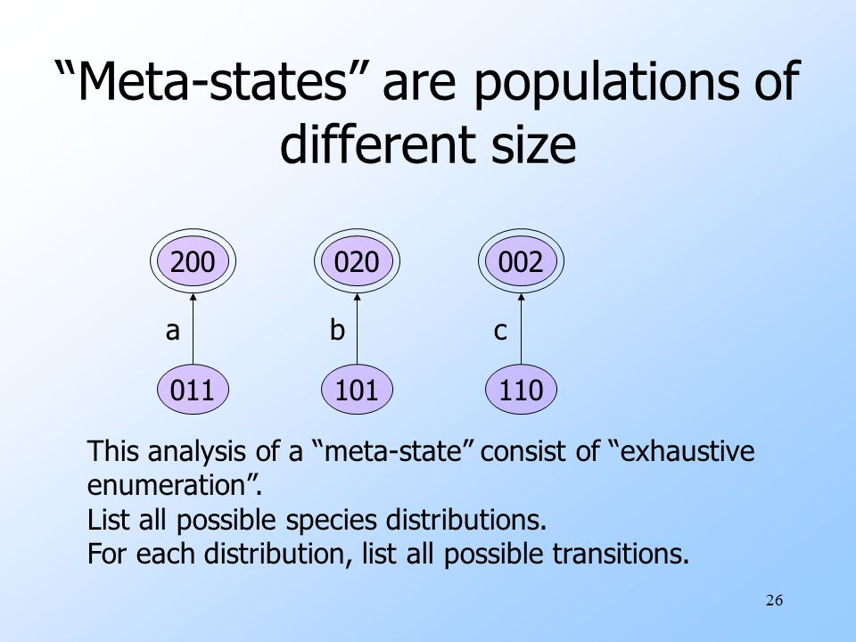 Meta-states are populations of different size