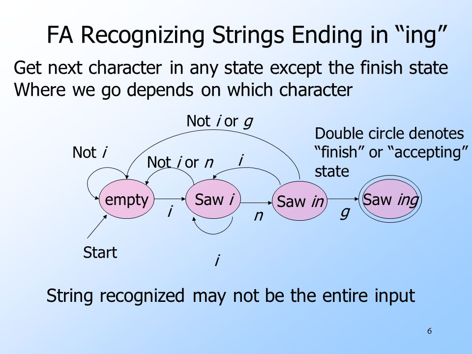 FA Recognizing Strings Ending in ing