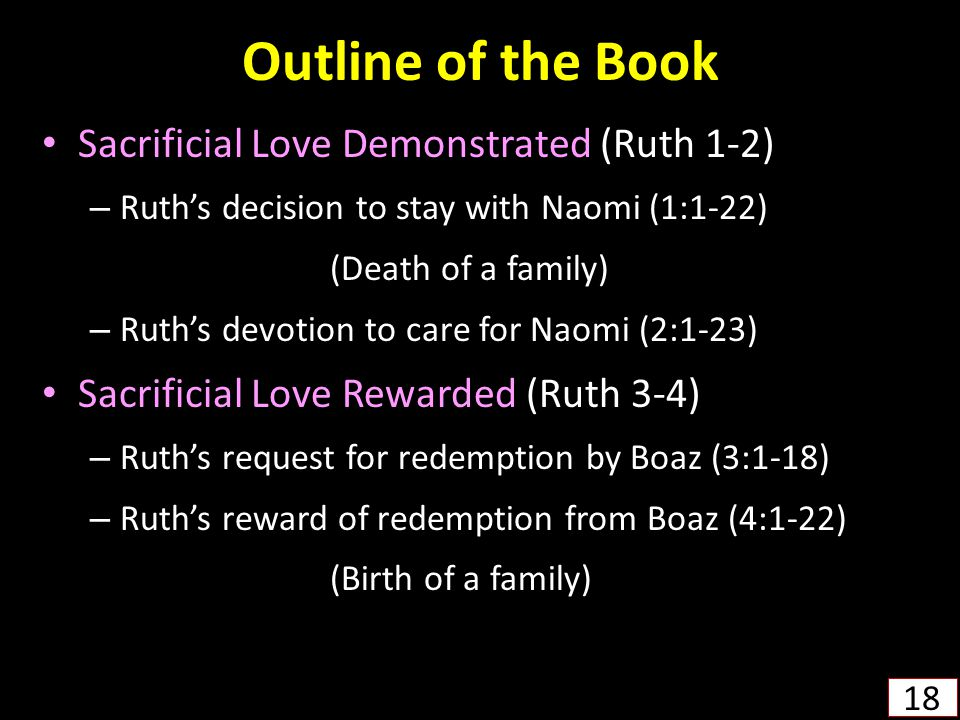 Outline of the Book Sacrificial Love Demonstrated (Ruth 1-2)