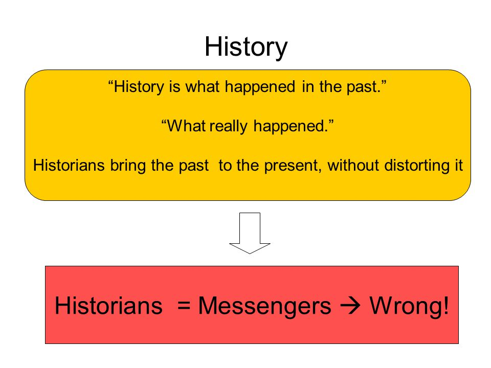 History Historians = Messengers  Wrong!