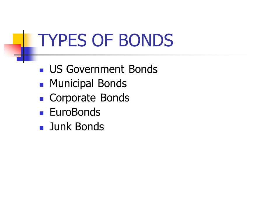 TYPES OF BONDS US Government Bonds Municipal Bonds Corporate Bonds