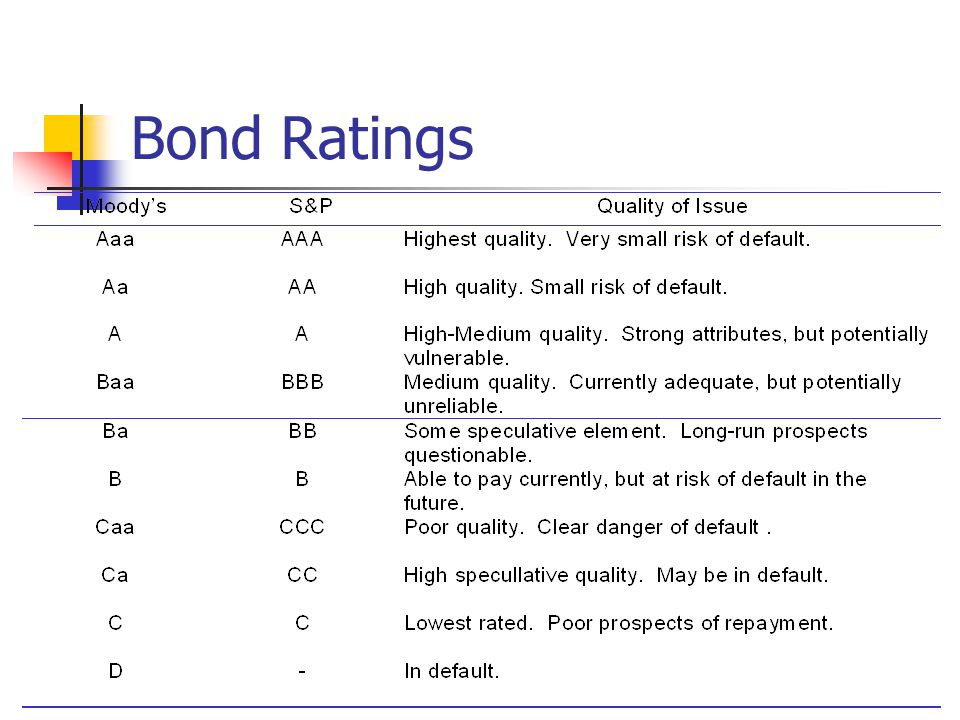 Bond Ratings 13 13