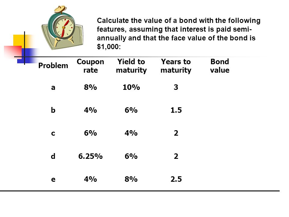 Calculate the value of a bond with the following features, assuming that interest is paid semi-annually and that the face value of the bond is $1,000: