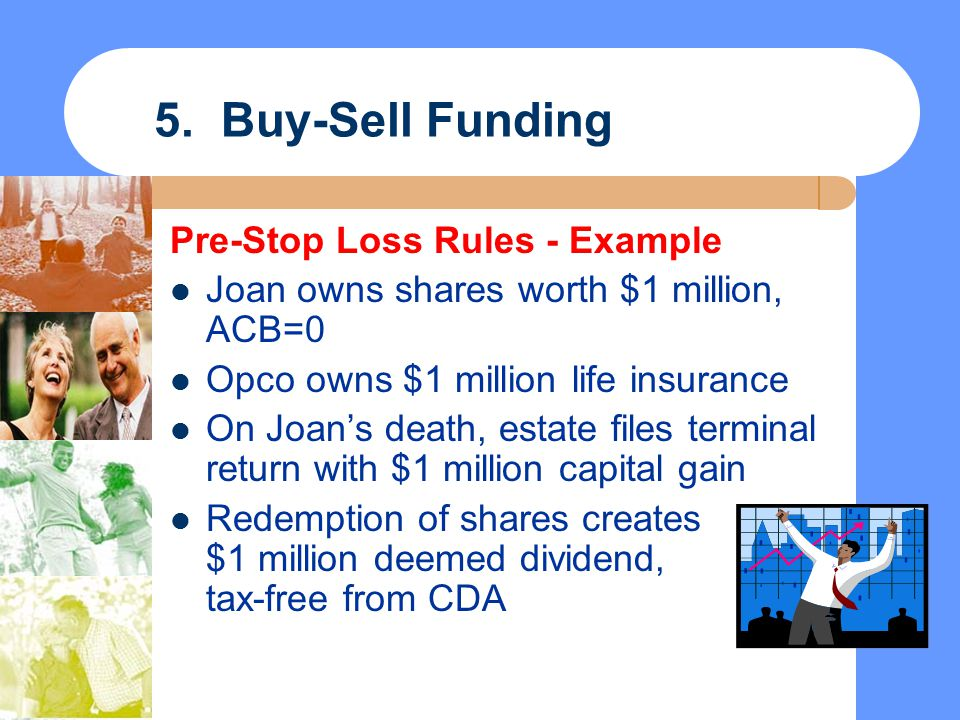 5. Buy-Sell Funding Pre-Stop Loss Rules - Example