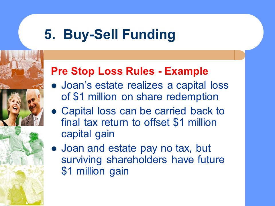 5. Buy-Sell Funding Pre Stop Loss Rules - Example
