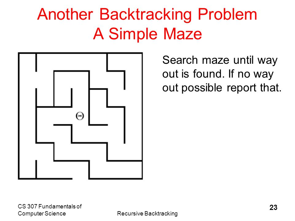 Another Backtracking Problem A Simple Maze