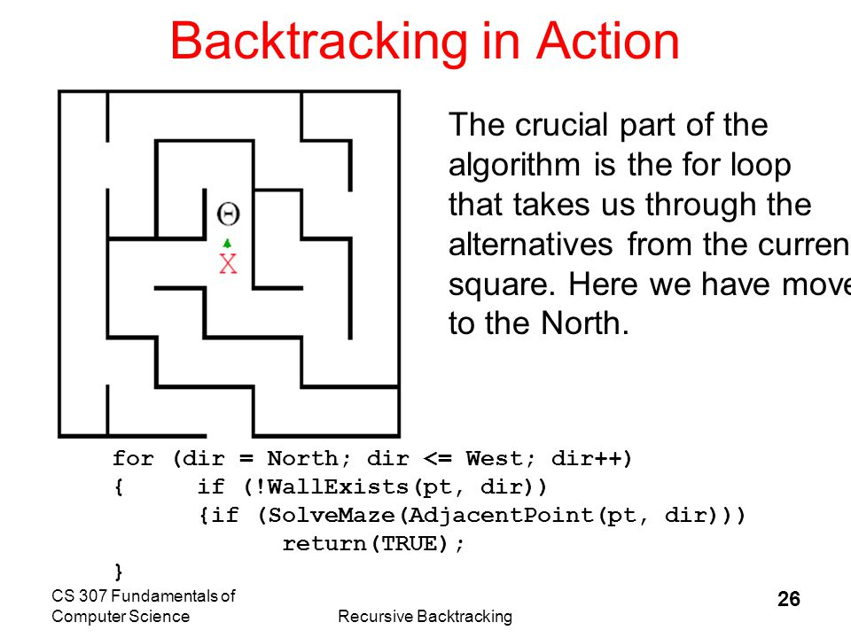 Recursion and Backtracking