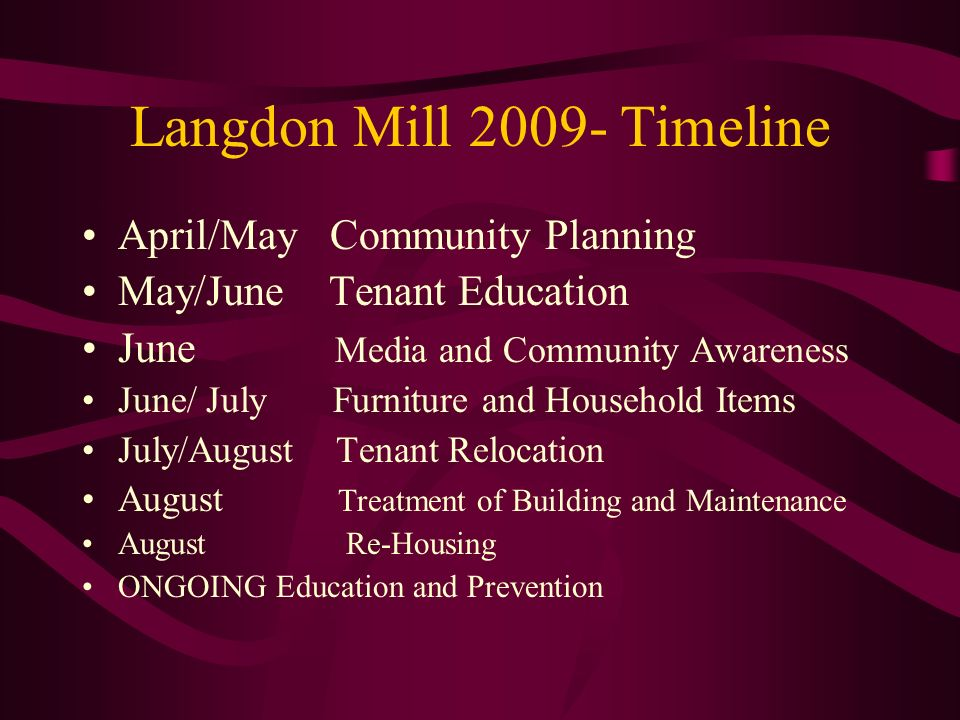 Langdon Mill Timeline