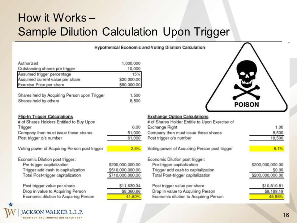 How it Works – Sample Dilution Calculation Upon Trigger