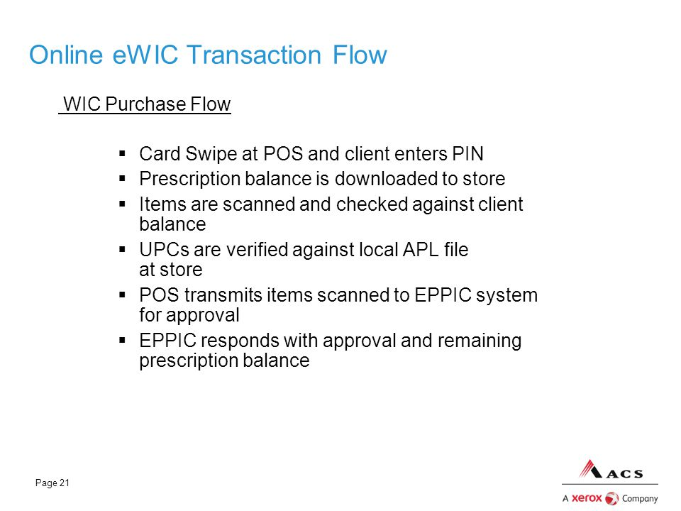 Online eWIC Transaction Flow