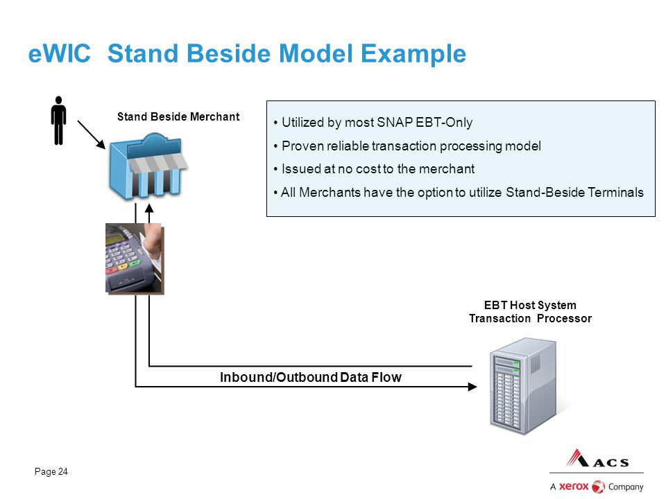 eWIC Stand Beside Model Example