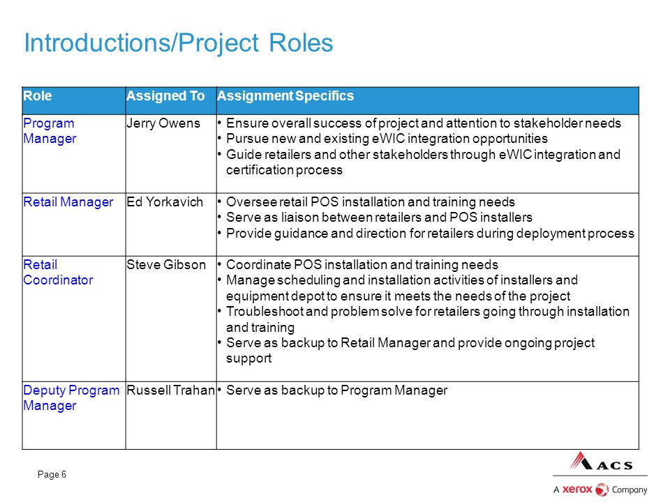 Introductions/Project Roles