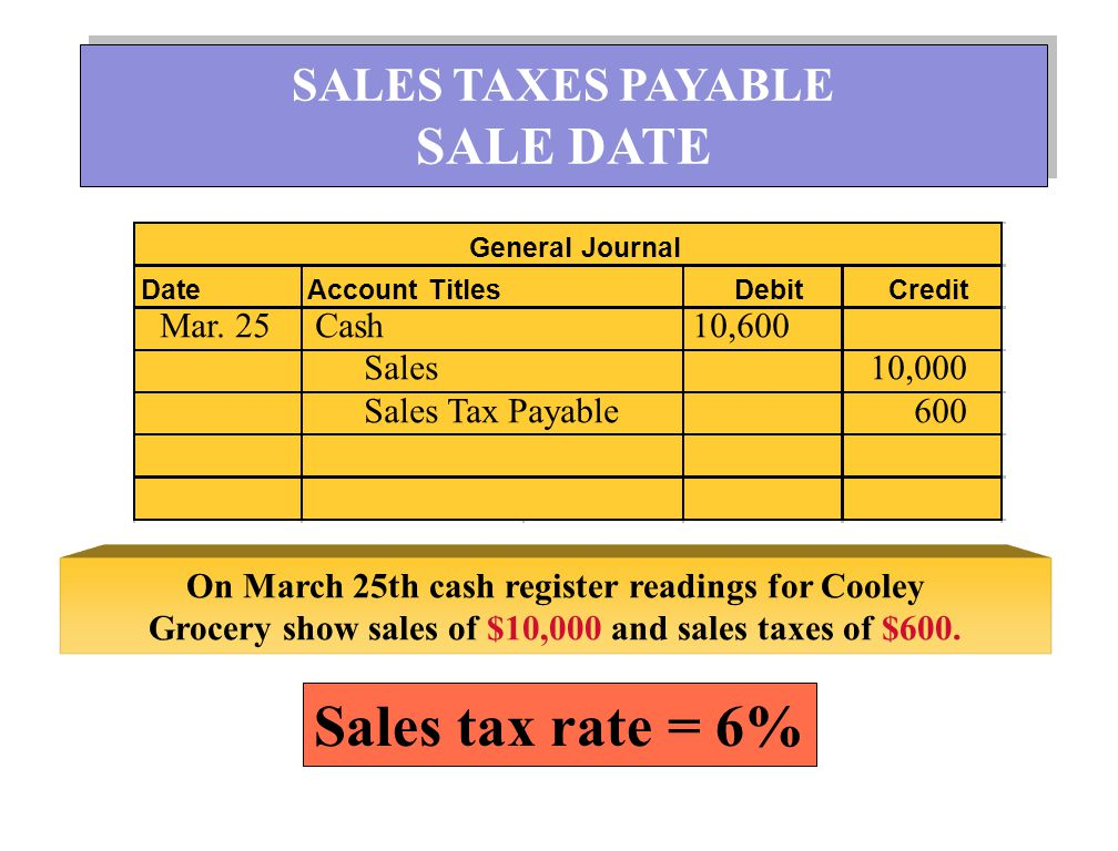 Sales tax rate = 6% SALE DATE SALES TAXES PAYABLE Mar. 25 Cash 10,600