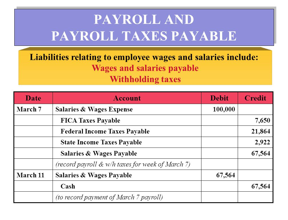 PAYROLL AND PAYROLL TAXES PAYABLE