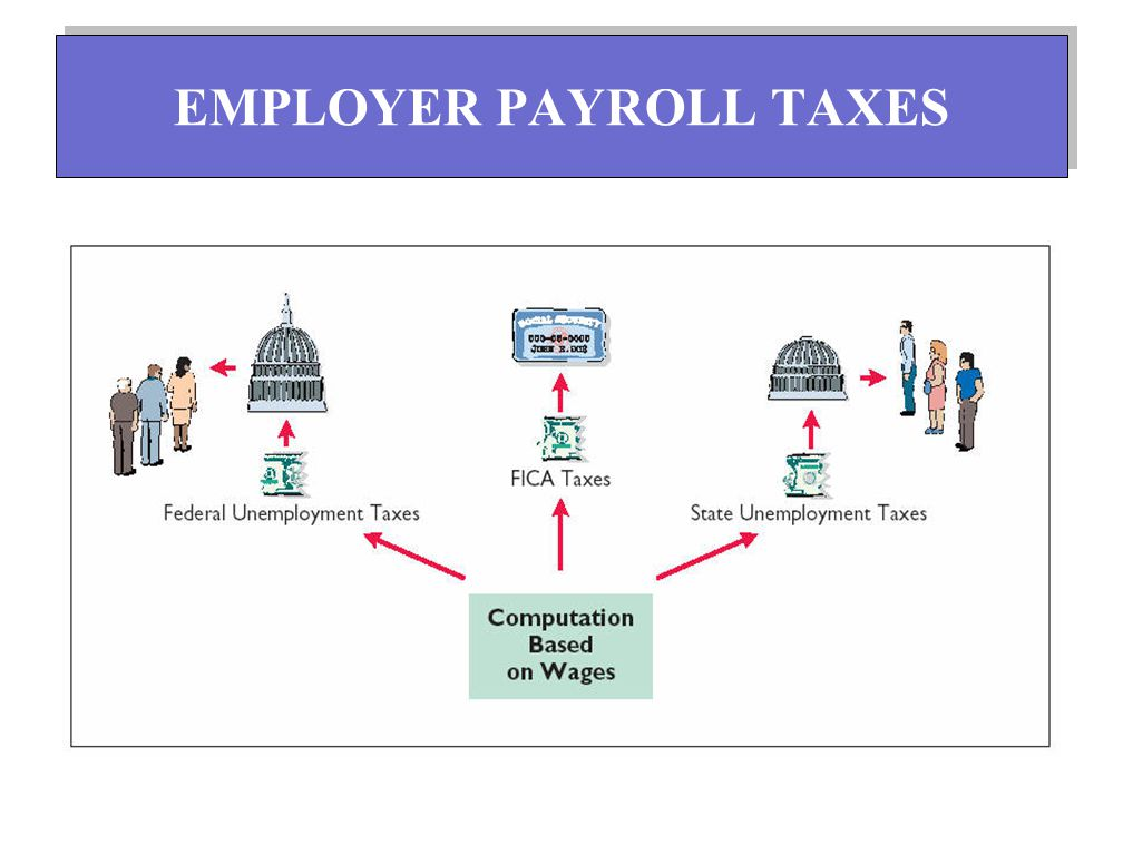 EMPLOYER PAYROLL TAXES