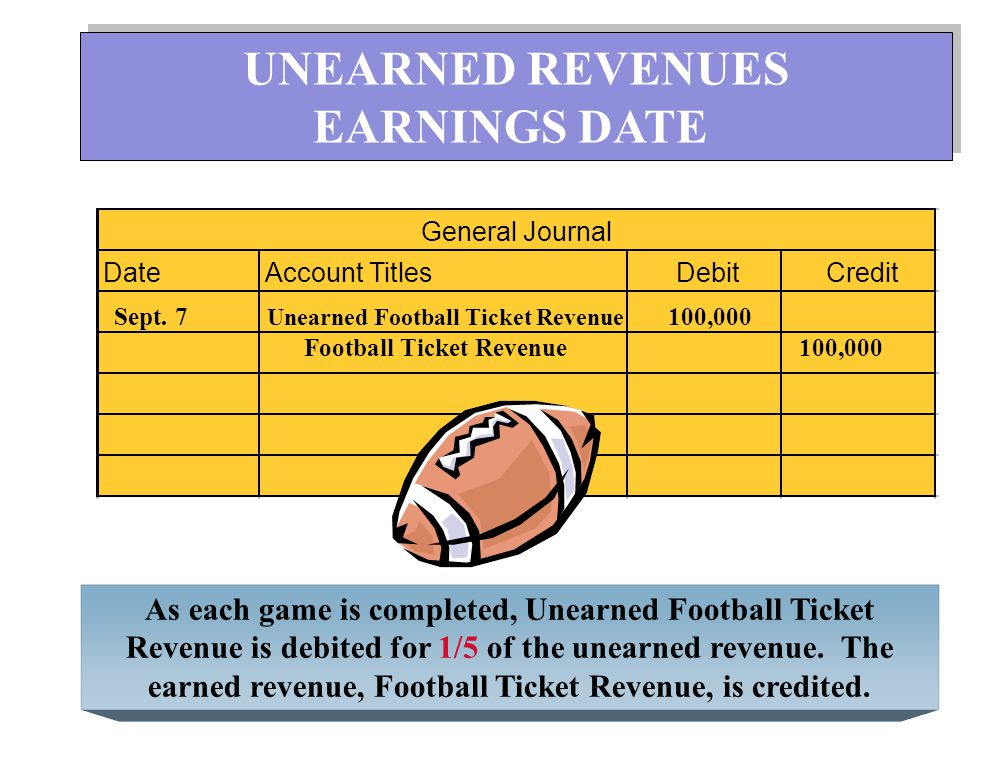 UNEARNED REVENUES EARNINGS DATE