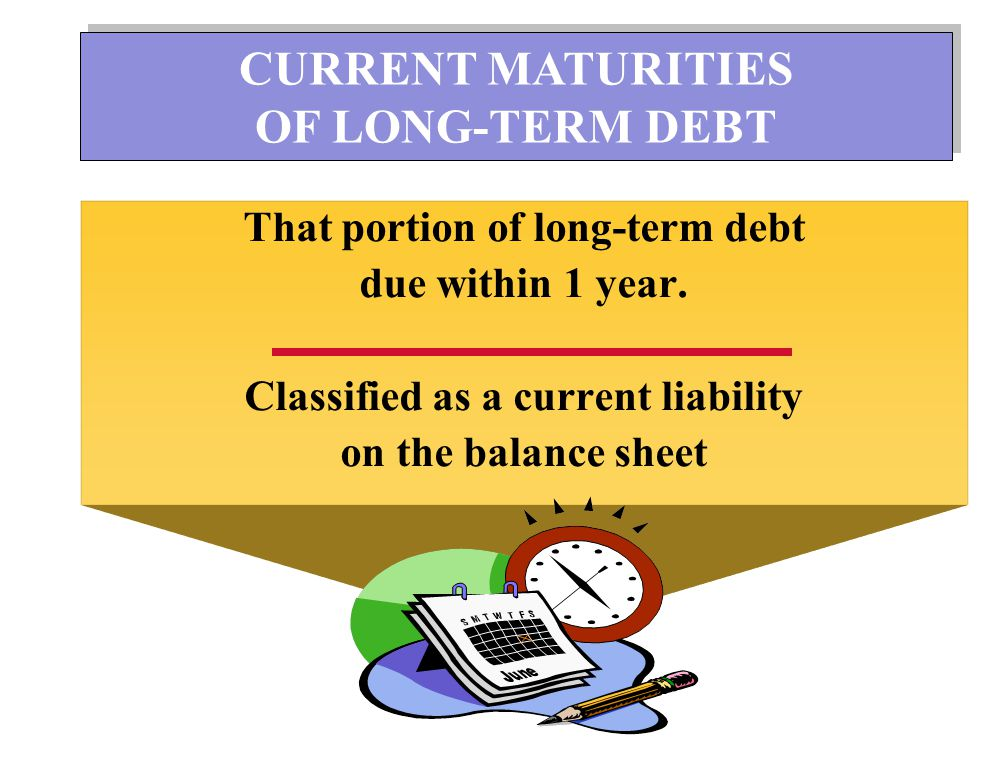 That portion of long-term debt Classified as a current liability