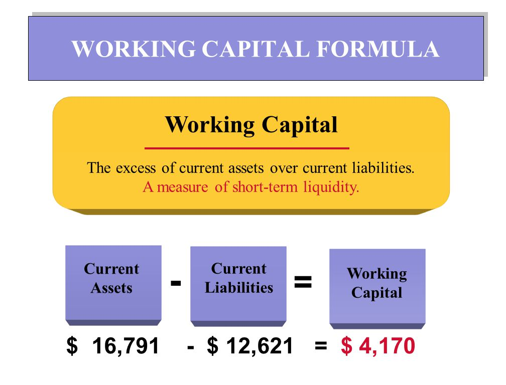 WORKING CAPITAL FORMULA