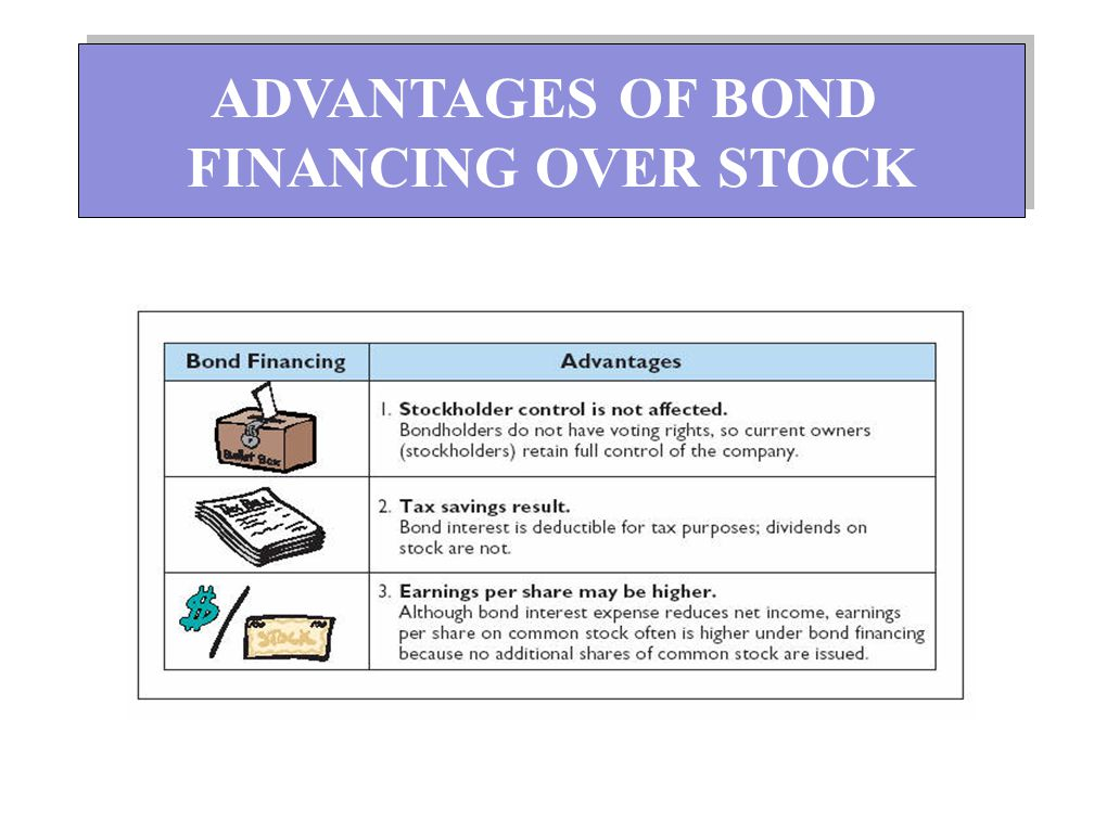 ADVANTAGES OF BOND FINANCING OVER STOCK