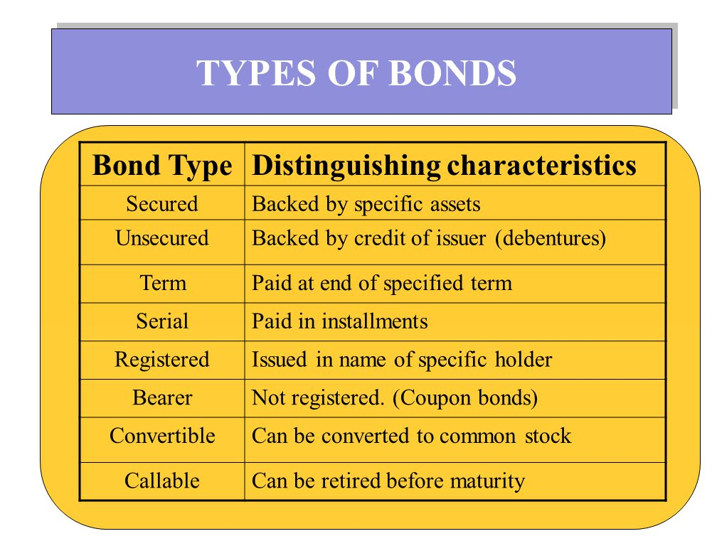 TYPES OF BONDS Bond Type Distinguishing characteristics Secured