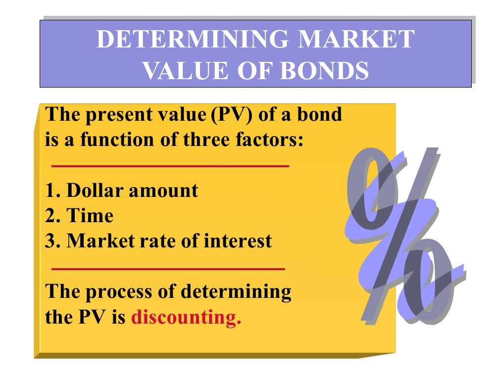 DETERMINING MARKET VALUE OF BONDS