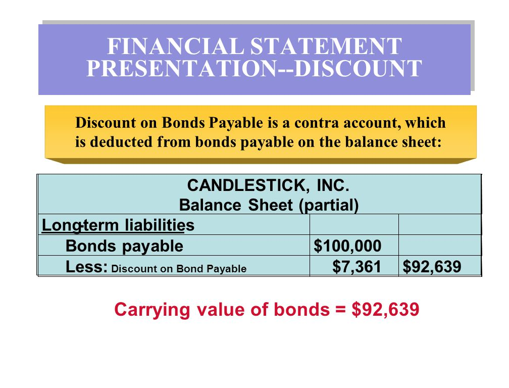 FINANCIAL STATEMENT PRESENTATION--DISCOUNT