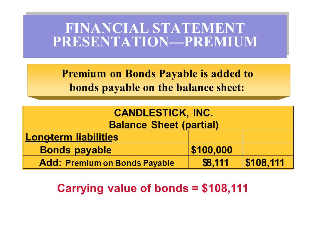 FINANCIAL STATEMENT PRESENTATION—PREMIUM