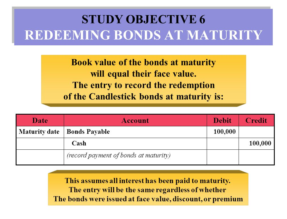 STUDY OBJECTIVE 6 REDEEMING BONDS AT MATURITY