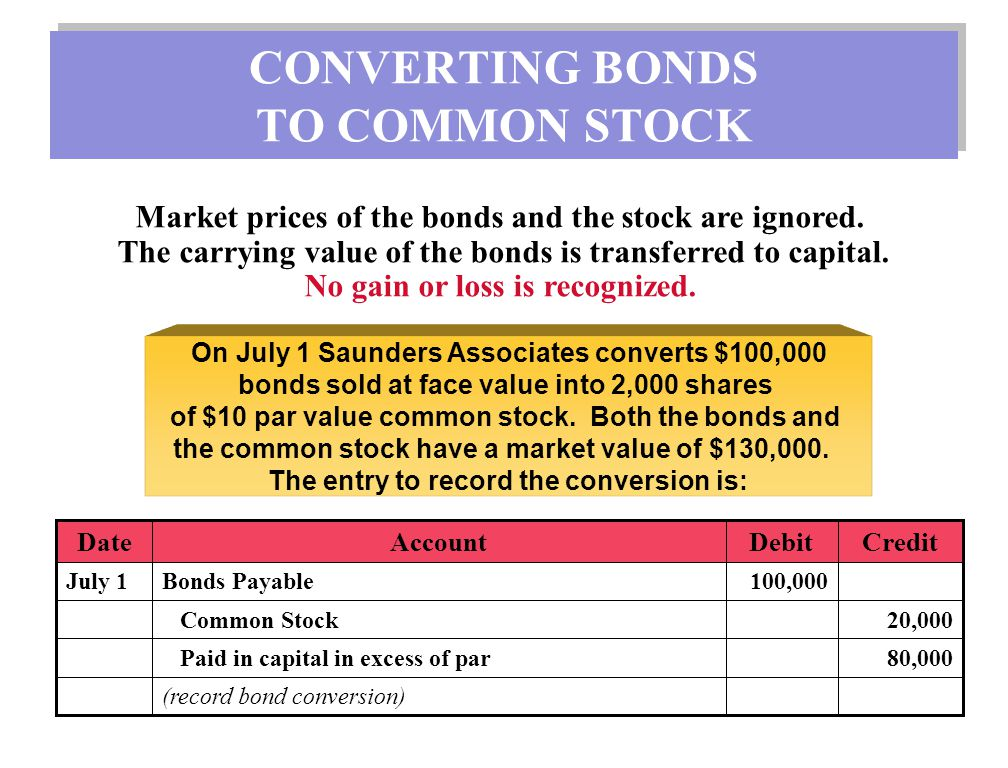 CONVERTING BONDS TO COMMON STOCK