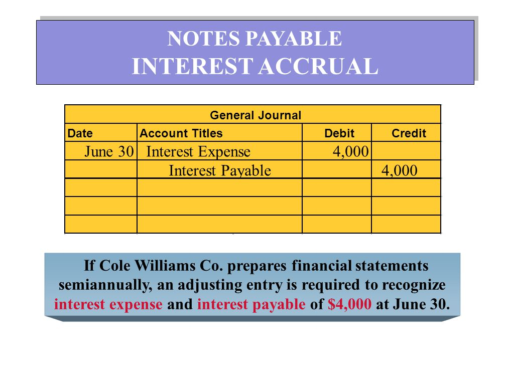 INTEREST ACCRUAL NOTES PAYABLE June 30 Interest Expense 4,000