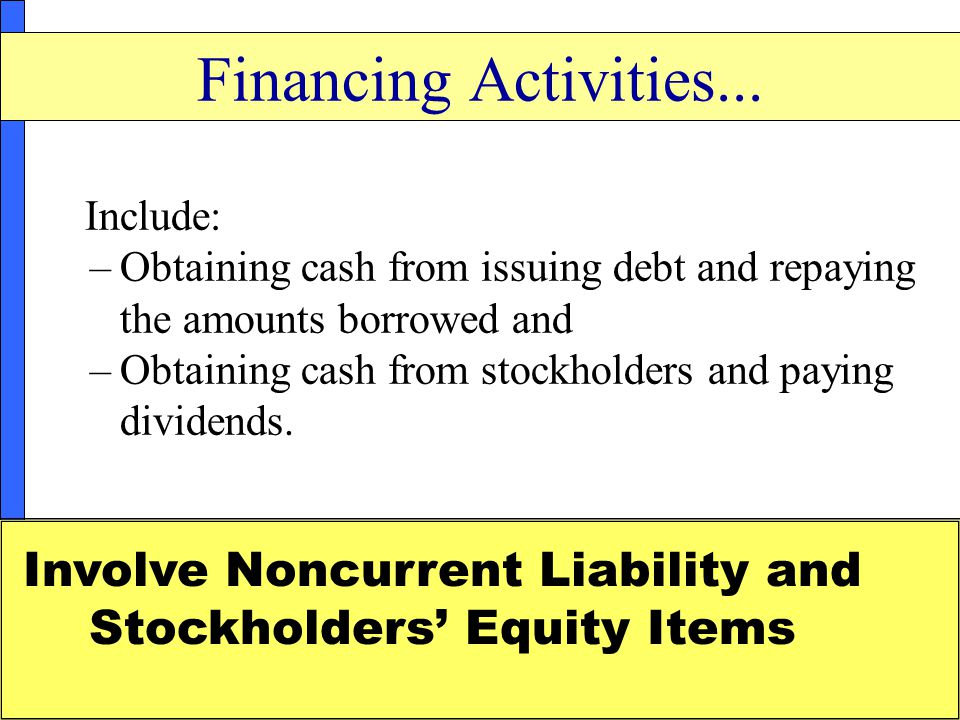 liability and stockholders equity essay Adjusting entries – examples essay stockholders' equity the liability is reduced because the services have been provided for 5 months.