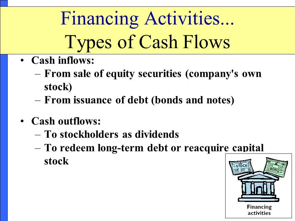 Financing Activities... Types of Cash Flows