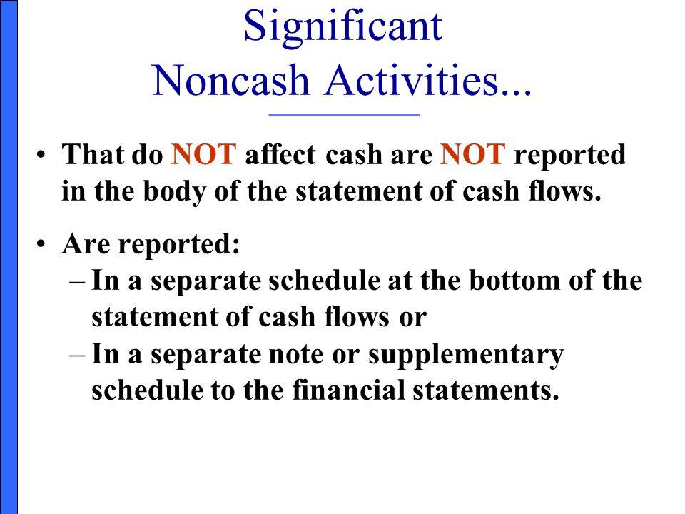 Significant Noncash Activities...