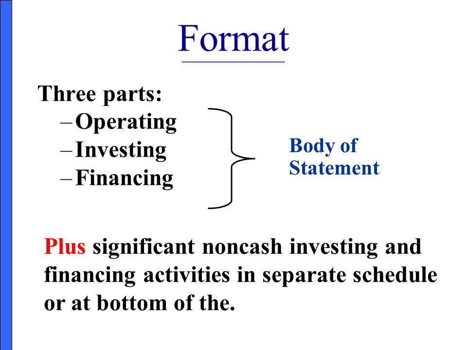 Format Three parts: Operating Investing Financing