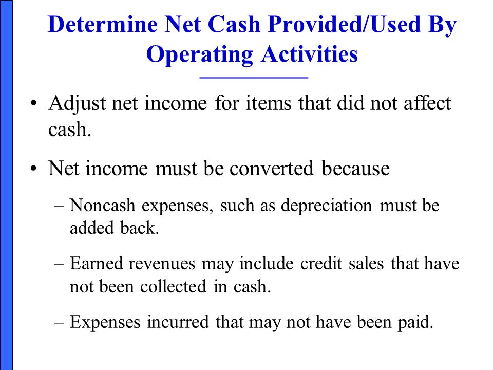 Determine Net Cash Provided/Used By Operating Activities