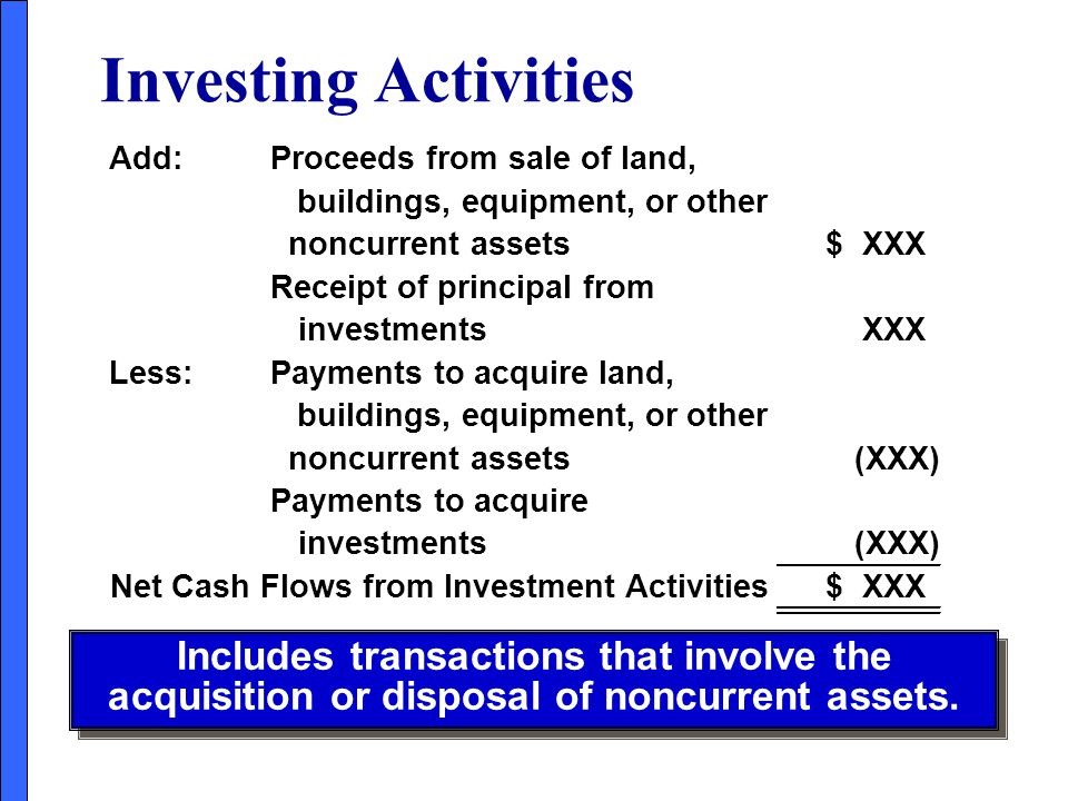 Investing Activities Add: Proceeds from sale of land, buildings, equipment, or other. noncurrent assets.