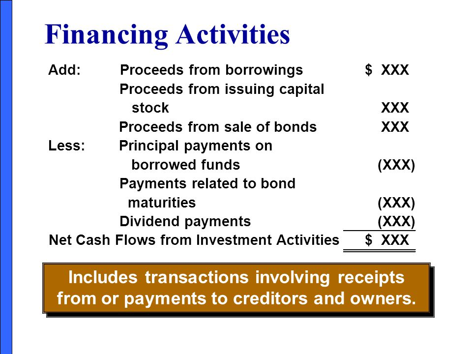 Financing Activities Add: Proceeds from borrowings. $ XXX. Proceeds from issuing capital. stock.