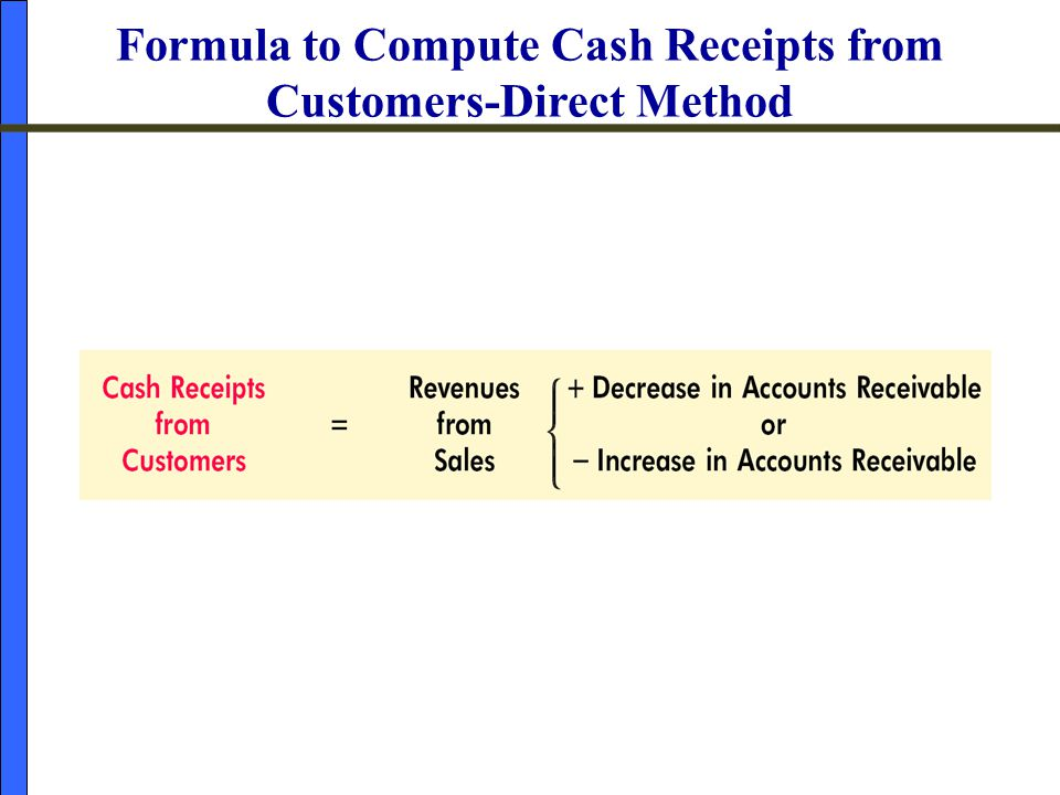 Formula to Compute Cash Receipts from Customers-Direct Method