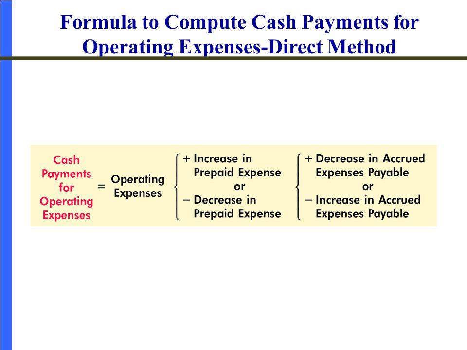 Formula to Compute Cash Payments for Operating Expenses-Direct Method