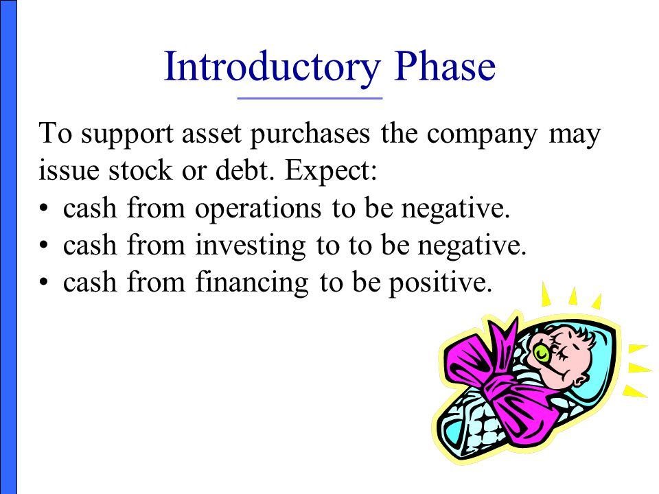 Introductory Phase To support asset purchases the company may