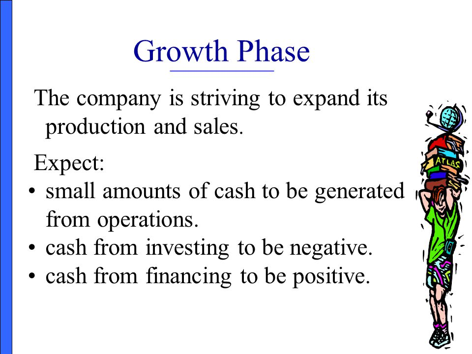 Growth Phase The company is striving to expand its production and sales. Expect: small amounts of cash to be generated from operations.