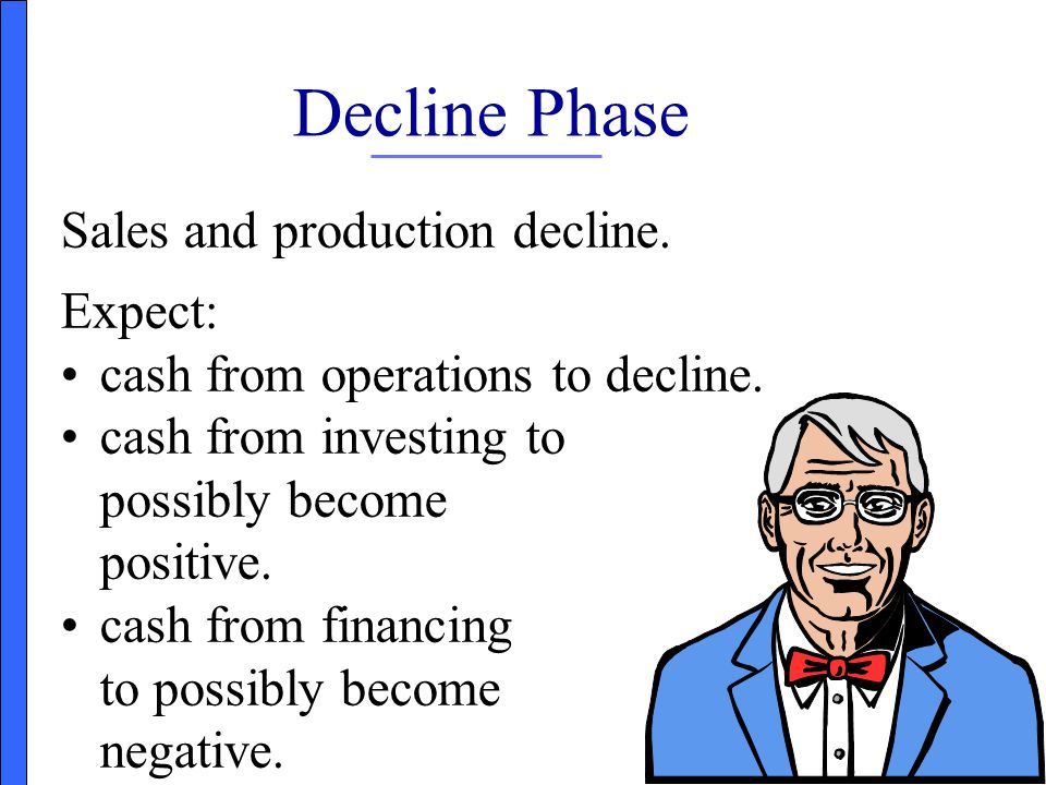 Decline Phase Sales and production decline. Expect: