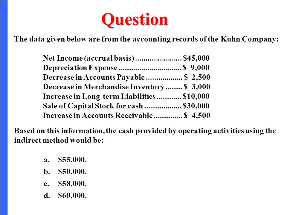 Question The data given below are from the accounting records of the Kuhn Company: Net Income (accrual basis) ....................... $45,000.