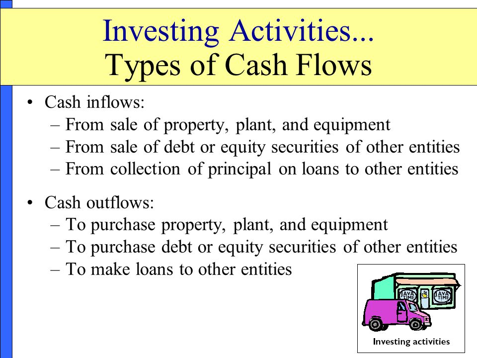 Investing Activities... Types of Cash Flows