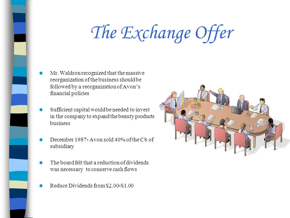 The Exchange Offer