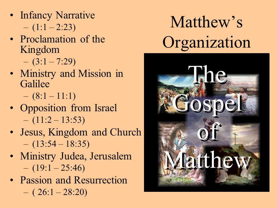 Matthew's Organization