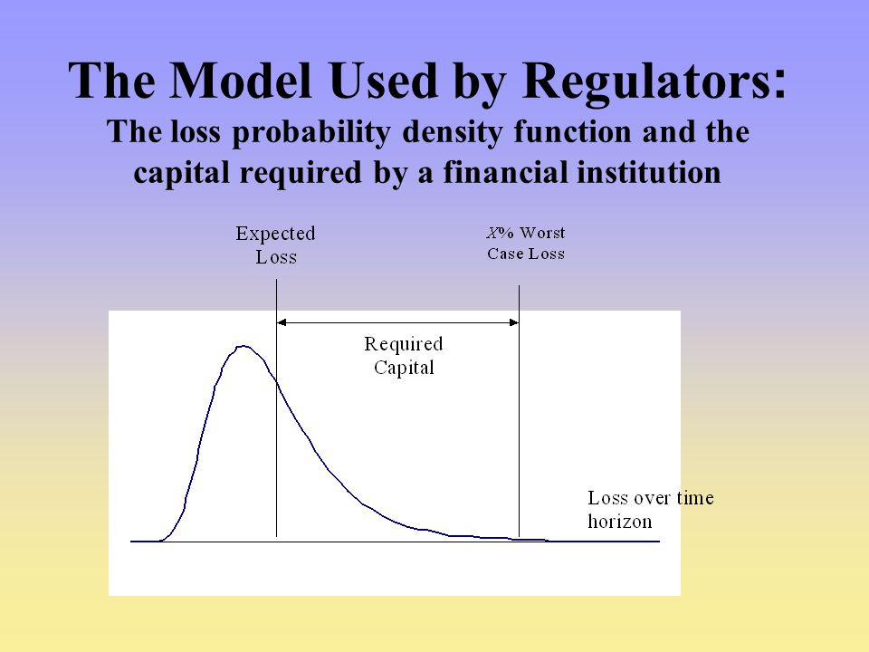 The Model Used by Regulators: The loss probability density function and the capital required by a financial institution