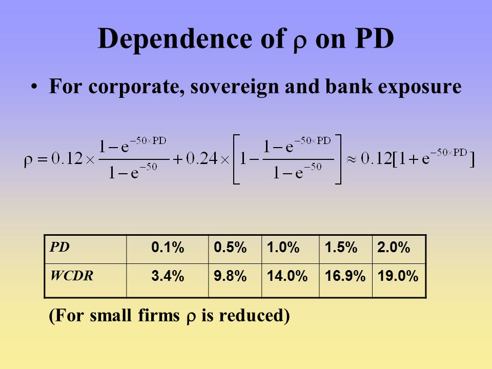 Dependence of  on PD For corporate, sovereign and bank exposure