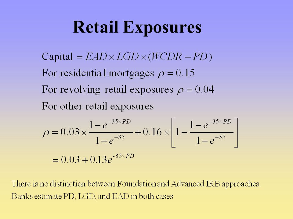 Retail Exposures