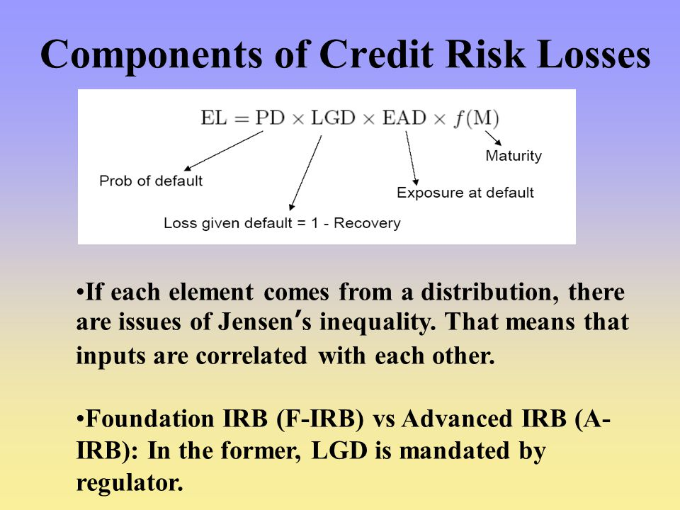 Components of Credit Risk Losses